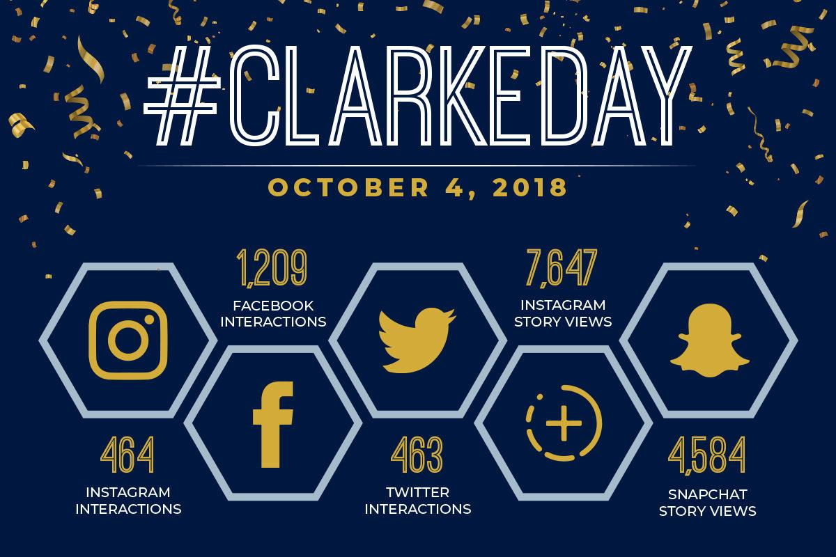 2018 Clarke Day Recap